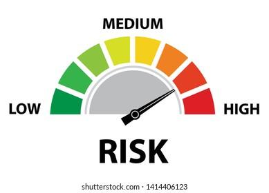 High Risk Speedometer. Risk control concept presentation.