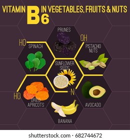 High vitamin B6 Foods. Healthy fruits, berries, nuts and vegetables. Vector illustration with chemical formula in bright colours on a dark violet background.
