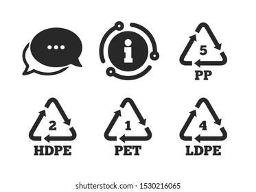 High-density Polyethylene terephthalate sign. Chat, info sign. PET 1, Ld-pe 4, PP 5 and Hd-pe 2 icons. Recycling symbol. Classic style speech bubble icon. Vector