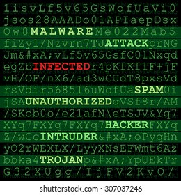 Highlighted cyber atack related words between random green characters