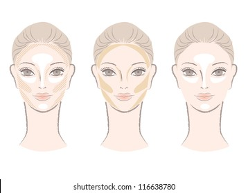 Highlighting and shading area chart showing to contour  corrective face shape.For other variation, check my portfolio.