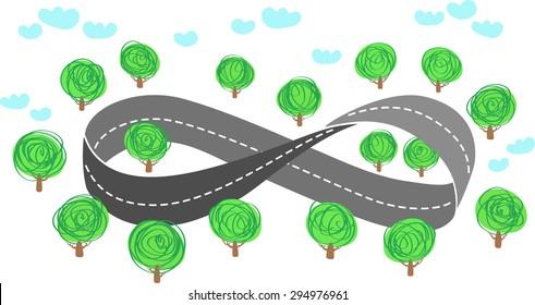 Highway as a Moebius strip