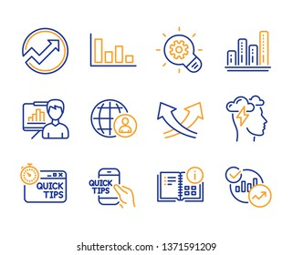 Histogram, Cogwheel and International recruitment icons simple set. Audit, Quick tips and Intersection arrows signs. Graph chart, Presentation board and Mindfulness stress symbols. Line histogram icon
