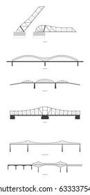 HISTORICAL METAL BRIDGES of USA