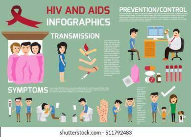Hiv and Aids elements infographics. This graphics of health care with danger and protect yourself from HIV Virus. vector illustration.