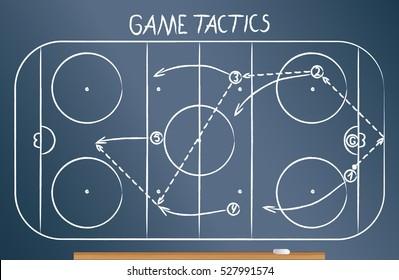 Hockey tactics scheme drawn on the blackboard in chalk, template playbook