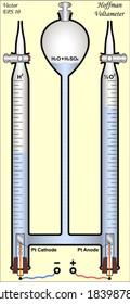 Hoffman Volta meter -. Electrochemical Coulometer