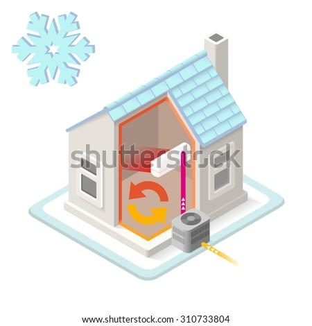 Home Heating System Air Conditioning Unit Stock Vektorgrafik