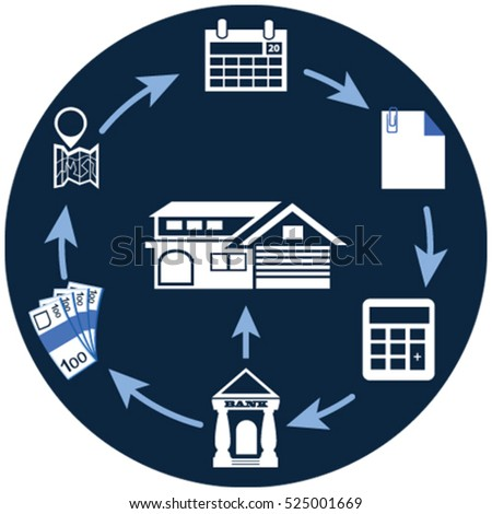 Home loan concept from bank process cycle and requirements in vector presentation for family. Bank