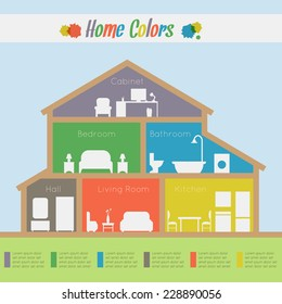 Home rooms colors. House infographic.