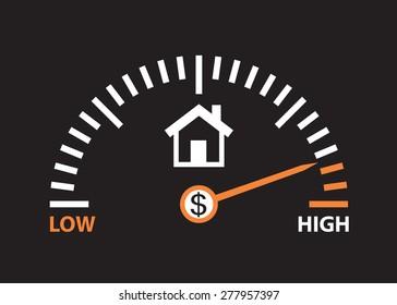 el valor del hogar es alto. los precios de los bienes raíces están subiendo