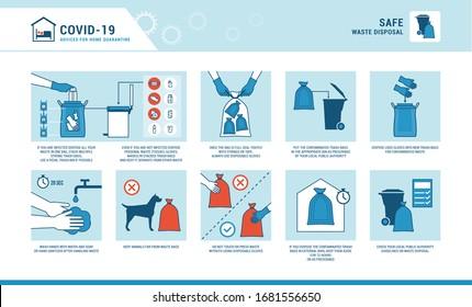 Home waste disposal and coronavirus prevention advice