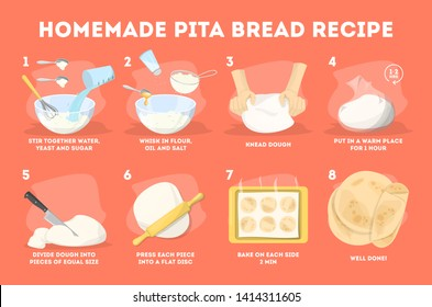 Homemade pita bread recipe. Cooking bakery at home. Tasty lunch making, greek dish. Healthy breakfast concept. Vector illustration in cartoon style