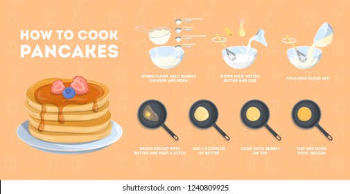 Cooking Pancakes Images, Stock Photos & Vectors | Shutterstock