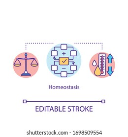 Homeostasis concept icon. Regulations in organism. Living systems maintaining. Biological process idea thin line illustration. Vector isolated outline RGB color drawing. Editable stroke