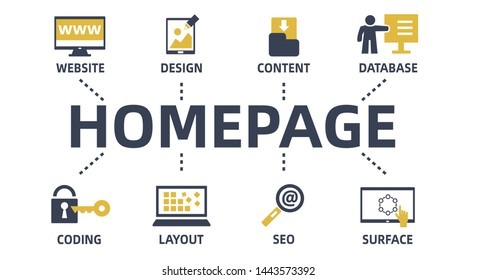 homepage concept chart with icons and keywords