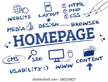 Homepage Concept. Keywords with icons, doodle