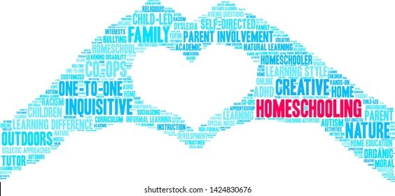 Homeschooling word cloud on a white background.