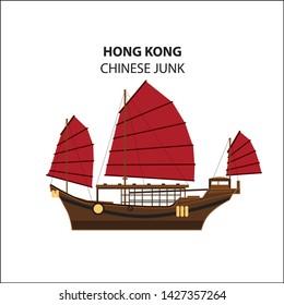Hong Kong Chinese Junk Ship