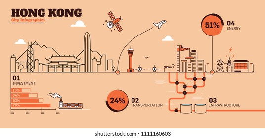 Hong Kong City Flat Design Infrastructure Infographic Template
