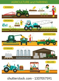 Horizontal Flat Banner Set Agriculture And Farming. Vector Illustration on White Background. Agricultural Machinery Involved Sowing Growing Harvesting Storage. Agricultural Products Selling.