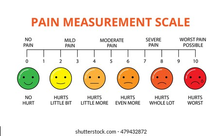 Horizontal pain measurement scale or pain assessment tool, vector. Visual chart or scale.