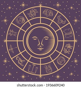 horoscope circle with signs zodiac