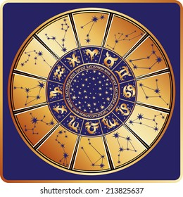 Horoscope circle with  Zodiac signs and constellations of the zodiac.Inside are text and stars.Gold round on blue background.Retro style.Vector illustration