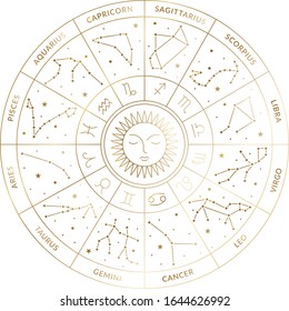 Horoscope Wheel Calendar featuring constellations and astrology signs with sun.