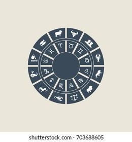 Horoscope wheel of zodiac signs with symbol