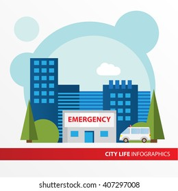 Hospital building and ambulance car icon in the flat style. Emergency building as Concept for city infographic. Different types of industry of the city