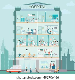 Hospital building with doctor and patient medical check up gynecological room, MRI scanner, C Arm X-Ray Machine Scanner,Ear,nose and throat clinic,post-operation ward, health care vector illustration.