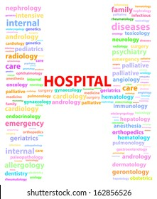 Hospital Sign With Medical Specialties Word Cloud