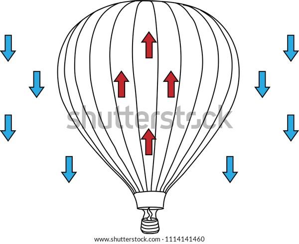 Hot Air Balloon Diagram Hot Air Stock Vector  Royalty Free
