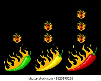 Hot red, green, yellow mexican chili peppers on the background of fire with a burning skull. For spicy hot Mexican, Indian dishes, sauces. Levels of gradation of the pungency, spicy of the dish