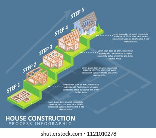 house-construction-process-infographic-v