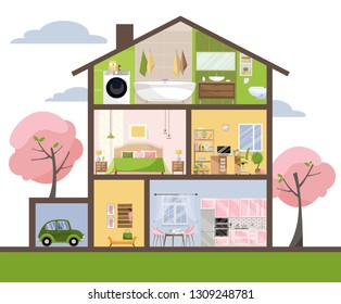 House in cut. Detailed interior. Set of rooms with furniture. Cross section with bedroom, living room, kitchen, dining, bathroom, nursery, garage. Home inside. Flat cartoon style vector illustration.
