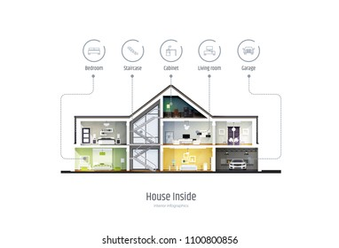 House in a cut, infographics with interior icons. Three-storey cottage inside with rooms, garage and modern interior with furniture. Modern house vector illustrion isolated on white background.