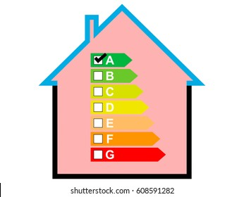 House with goog Energy consumption