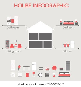 House infographic. Modern house rooms concept with bedroom, bathroom, living room and kitchen. Isolated furniture elements. Flat style vector illustration.