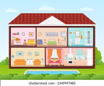 House inside, interior. Vector. Home cross section with rooms bedroom, living room, kitchen, dining, bathroom, nursery. Cartoon house in cut with roof, pool, tree, sky. Cutaway illustration flat desig