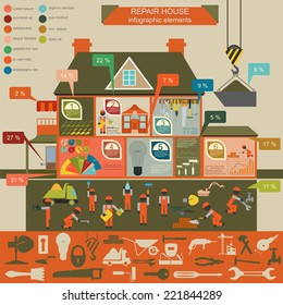 House repair infographic, set elements. Vector illustration