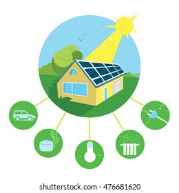 House solar panel. Eco friendly alternative sun energy usage for housing infographic. Vector private cottage with solar roof panel illustration. Green power for real estate. House solar panel sale