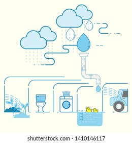 Household uses of rainwater. Rainwater harvesting concept. Infographic of rainwater harvesting system. Vector illustration outline flat design style.