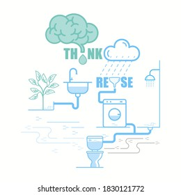 Household water reuse system infographic design. The use of treated wastewater for beneficial purposes. Think water reuse typographic design. Vector illustration outline flat design style.