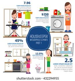 Housekeeper infographics element. vector