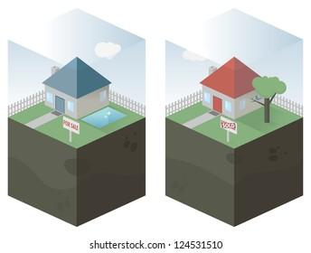 Houses on Blocks of Land