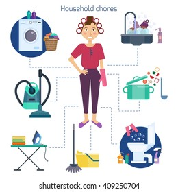 Housewife cleaning home. Homemaker and household chores. Washing dirty linen and dishes, vacuuming by vacuum cleaner and ironing clothes, cooking and washing floor. Housework and household chores set.