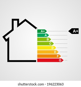 Housing energy efficiency rating certification system in vector