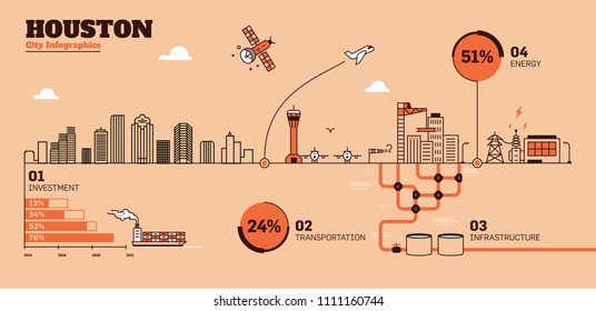 Houston City Flat Design Infrastructure Infographic Template